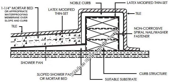 Shower Pan Construction Methods